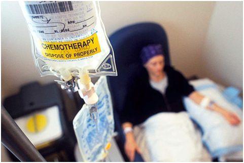 结肠癌靶向治疗效果好吗